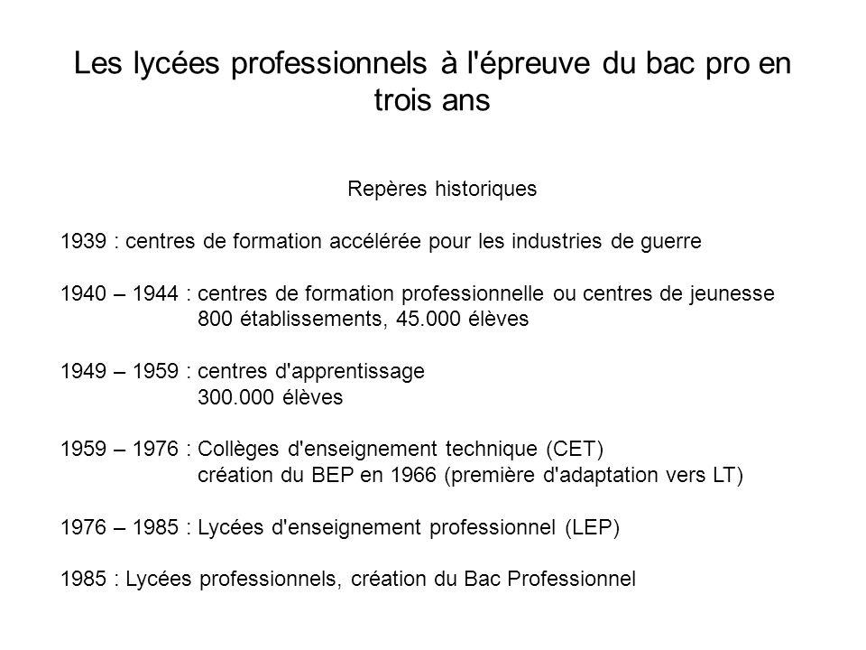 LP : bilan statistique Les 705.000 élèves de LP représentent un tiers des lycéens français 19701980199020002010 CAP BEP Bac Pro 650000773000742000705000705500 Orientation LP Apprentissage Autres2nde gén.