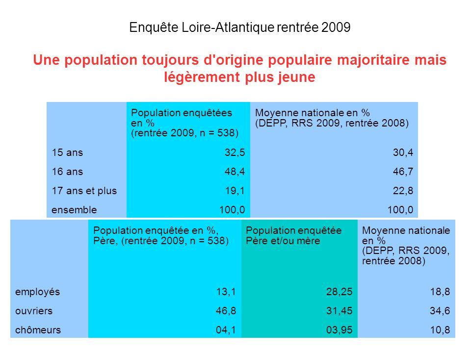 Enquête Loire-Atlantique rentrée 2009 Un choix d orientation majoritairement assumé .