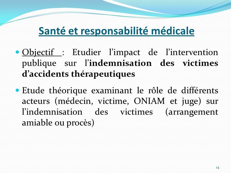 Santé et responsabilité médicale Objectif : Etudier limpact de lintervention publique sur lindemnisation des victimes daccidents thérapeutiques Etude