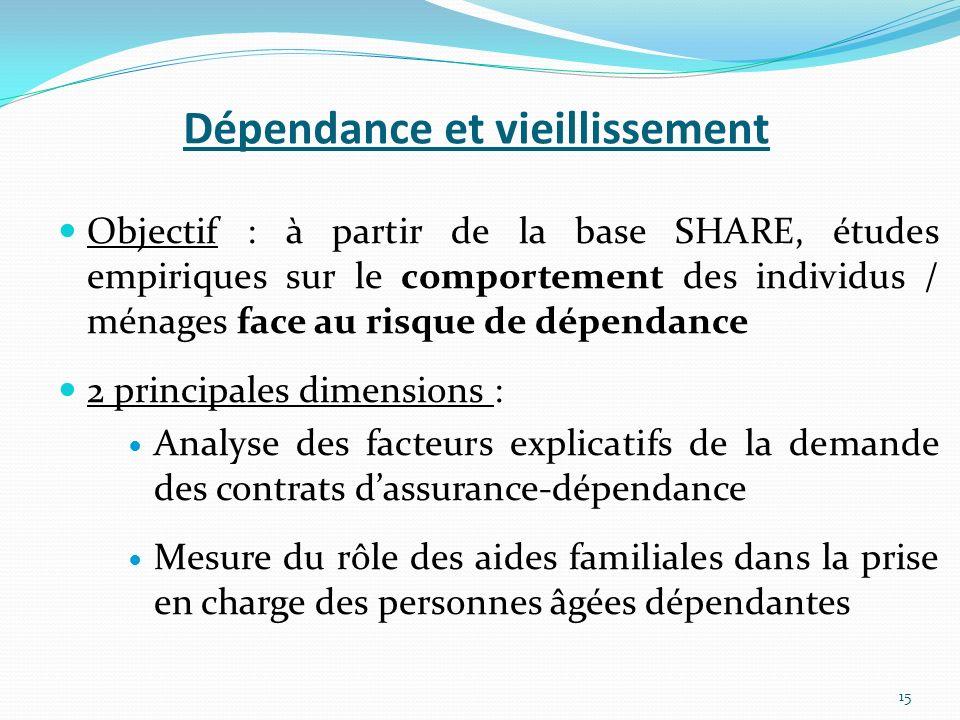 Dépendance et vieillissement Objectif : à partir de la base SHARE, études empiriques sur le comportement des individus / ménages face au risque de dép