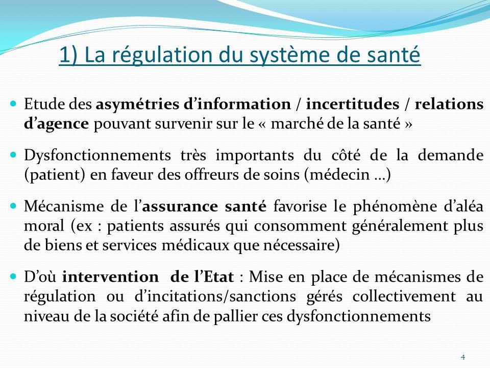 1) La régulation du système de santé Etude des asymétries dinformation / incertitudes / relations dagence pouvant survenir sur le « marché de la santé