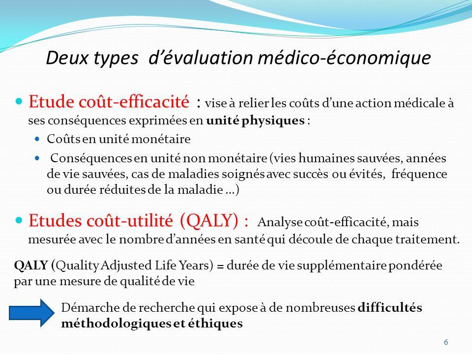 Deux types dévaluation médico-économique Etude coût-efficacité : vise à relier les coûts dune action médicale à ses conséquences exprimées en unité ph