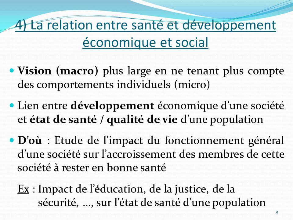 4) La relation entre santé et développement économique et social Vision (macro) plus large en ne tenant plus compte des comportements individuels (mic