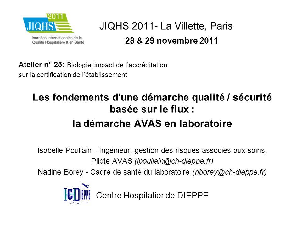 JIQHS 2011- La Villette, Paris 28 & 29 novembre 2011 Atelier n° 25: Biologie, impact de laccréditation sur la certification de létablissement Les fond