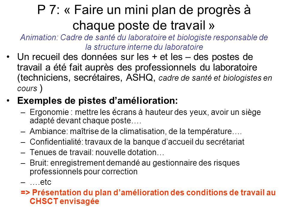 P 7: « Faire un mini plan de progrès à chaque poste de travail » Animation: Cadre de santé du laboratoire et biologiste responsable de la structure in