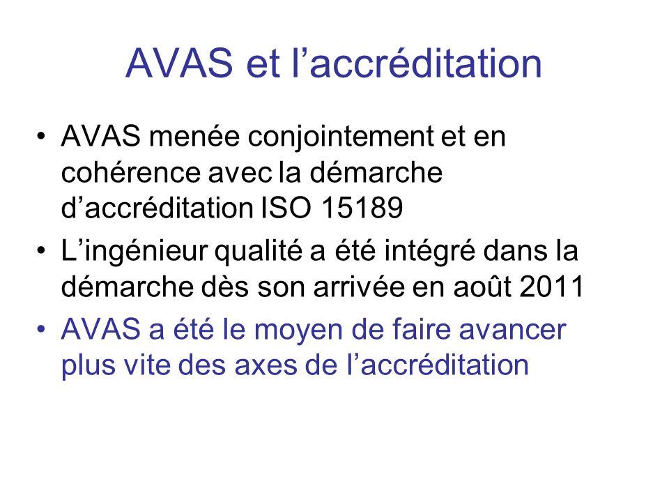 AVAS et laccréditation AVAS menée conjointement et en cohérence avec la démarche daccréditation ISO 15189 Lingénieur qualité a été intégré dans la dém