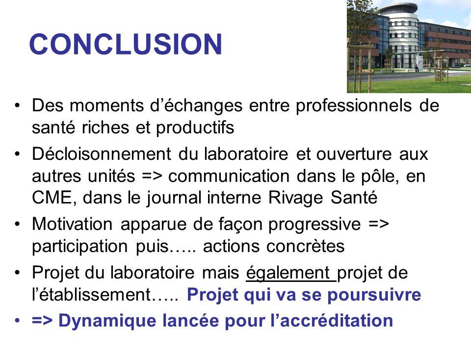 CONCLUSION Des moments déchanges entre professionnels de santé riches et productifs Décloisonnement du laboratoire et ouverture aux autres unités => c