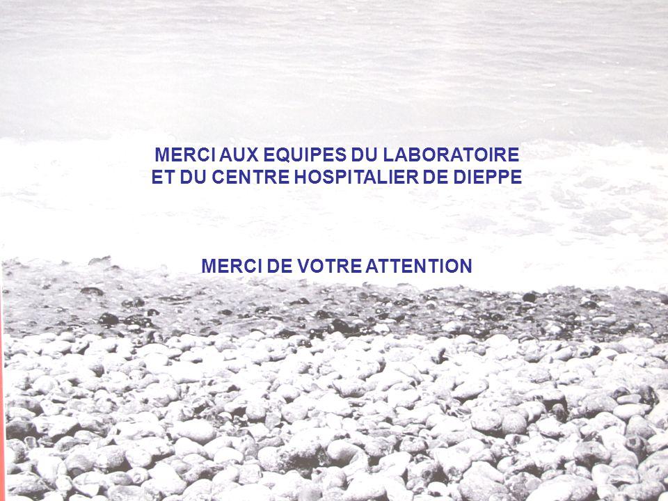 MERCI DE VOTRE ATTENTION MERCI AUX EQUIPES DU LABORATOIRE ET DU CENTRE HOSPITALIER DE DIEPPE MERCI DE VOTRE ATTENTION