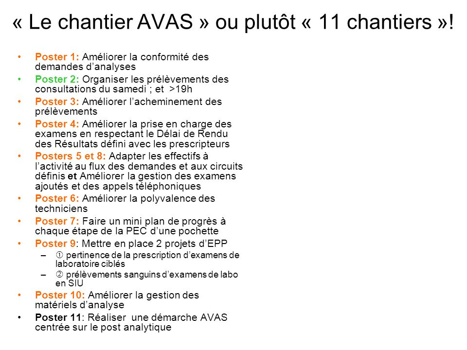 « Le chantier AVAS » ou plutôt « 11 chantiers »! Poster 1: Améliorer la conformité des demandes danalyses Poster 2: Organiser les prélèvements des con