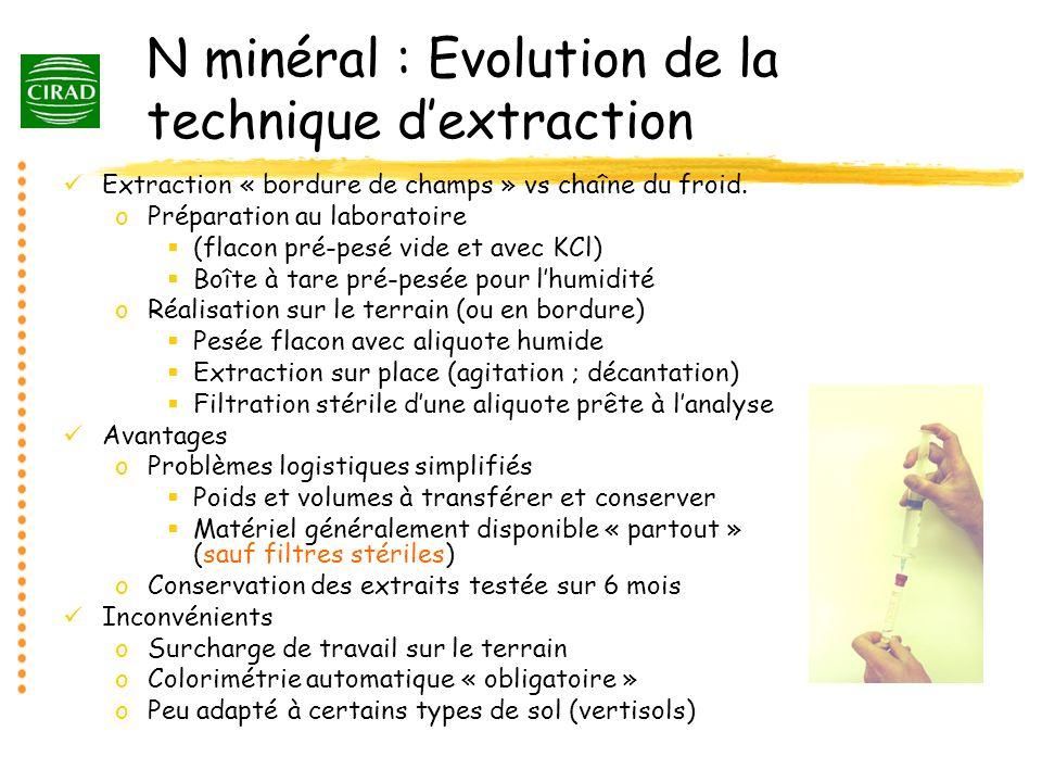 N minéral : Evolution de la technique dextraction Extraction « bordure de champs » vs chaîne du froid. oPréparation au laboratoire (flacon pré-pesé vi