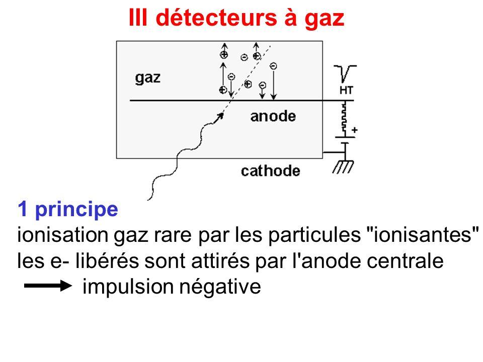 III détecteurs à gaz 1 principe ionisation gaz rare par les particules