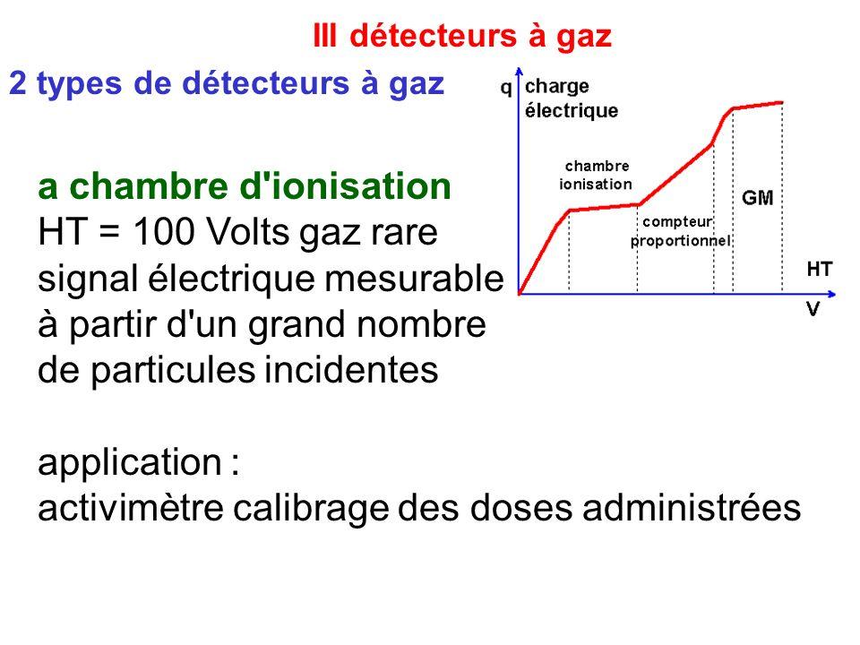 III détecteurs à gaz 2 types de détecteurs à gaz a chambre d'ionisation HT = 100 Volts gaz rare signal électrique mesurable à partir d'un grand nombre