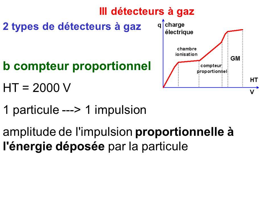 III détecteurs à gaz 2 types de détecteurs à gaz b compteur proportionnel HT = 2000 V 1 particule ---> 1 impulsion amplitude de l'impulsion proportion