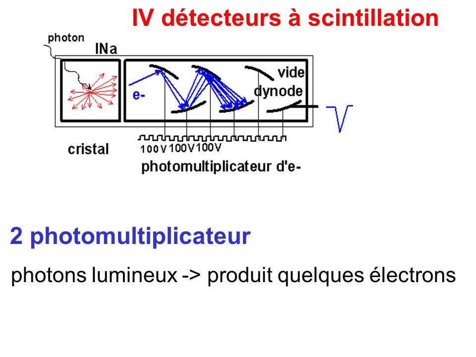 IV détecteurs à scintillation 2 photomultiplicateur photons lumineux -> produit quelques électrons