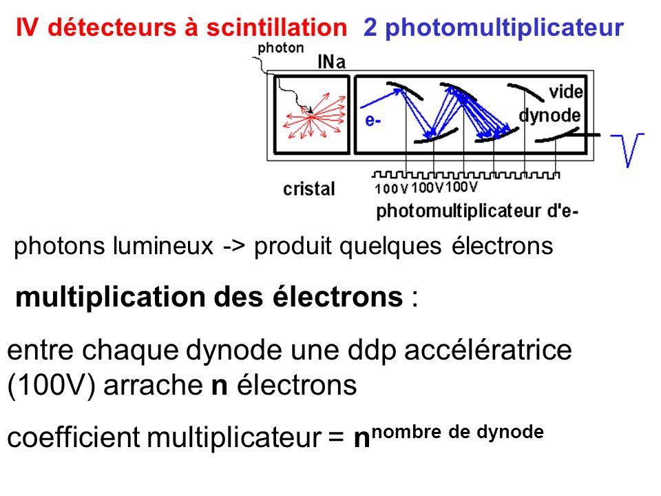 IV détecteurs à scintillation 2 photomultiplicateur photons lumineux -> produit quelques électrons multiplication des électrons : entre chaque dynode