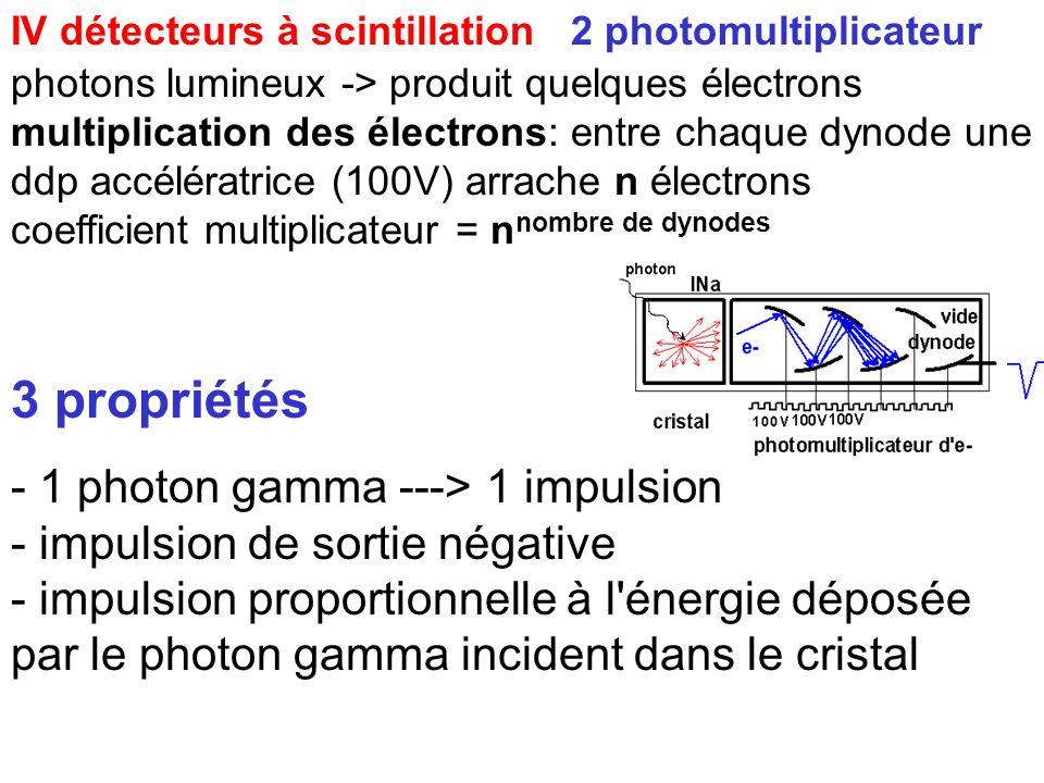 IV détecteurs à scintillation 2 photomultiplicateur photons lumineux -> produit quelques électrons multiplication des électrons: entre chaque dynode u