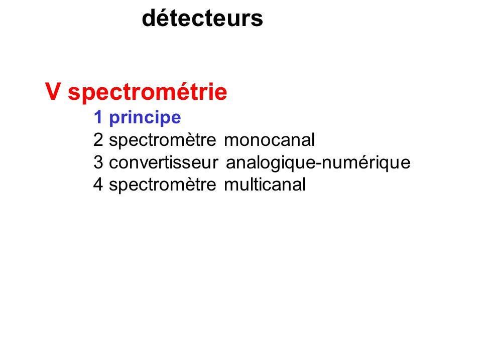 détecteurs V spectrométrie 1 principe 2 spectromètre monocanal 3 convertisseur analogique-numérique 4 spectromètre multicanal