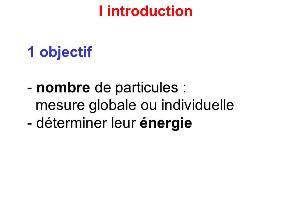 I introduction 1 objectif - nombre de particules : mesure globale ou individuelle - déterminer leur énergie 2 principe - interaction rayonnement - matière - production : lumière, e-, énergie