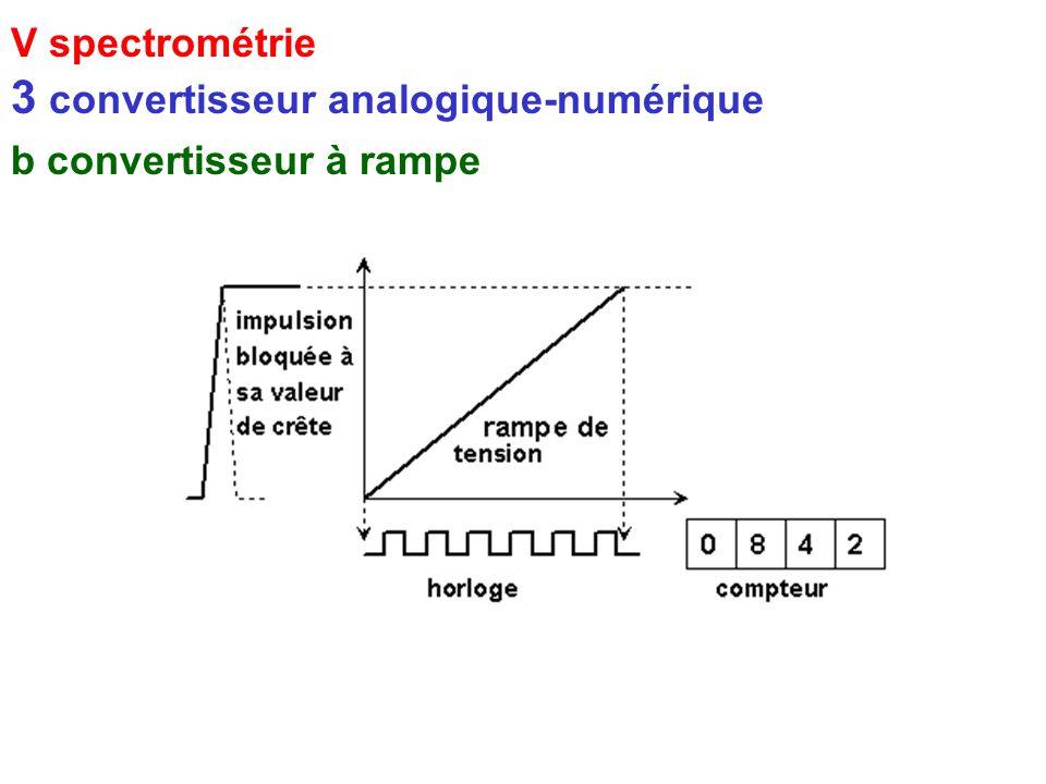 V spectrométrie 3 convertisseur analogique-numérique b convertisseur à rampe