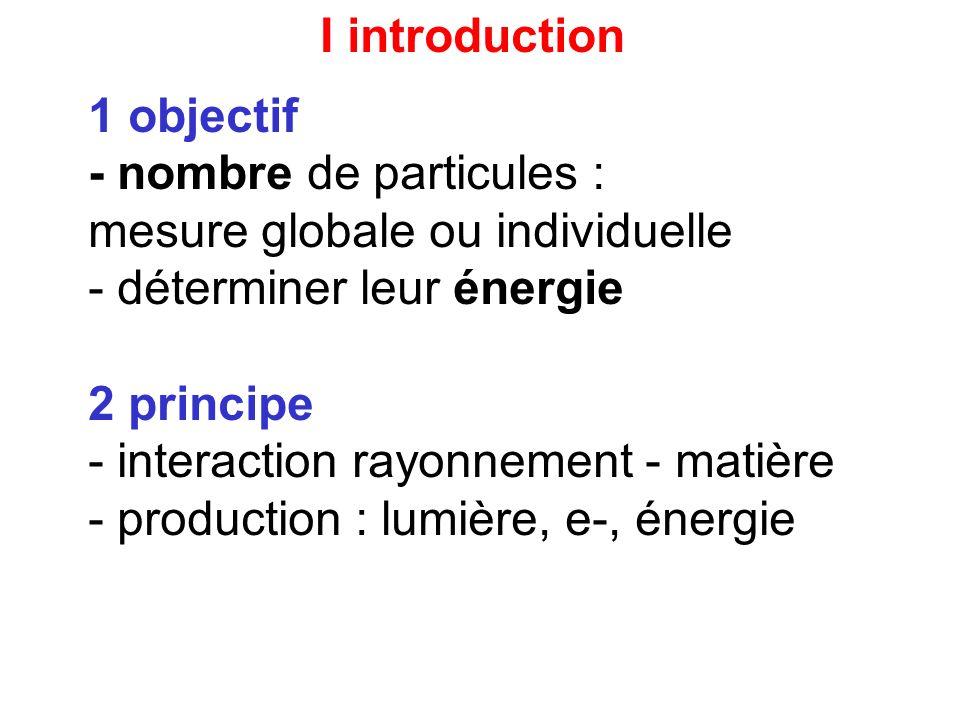 I introduction 1 objectif - nombre de particules : mesure globale ou individuelle - déterminer leur énergie 2 principe - interaction rayonnement - mat