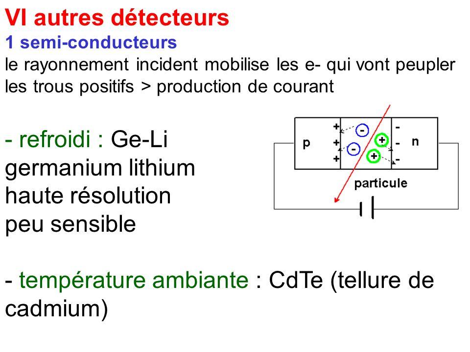 VI autres détecteurs 1 semi-conducteurs le rayonnement incident mobilise les e- qui vont peupler les trous positifs > production de courant - refroidi