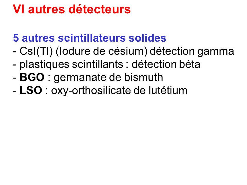 VI autres détecteurs 5 autres scintillateurs solides - CsI(Tl) (Iodure de césium) détection gamma - plastiques scintillants : détection béta - BGO : g