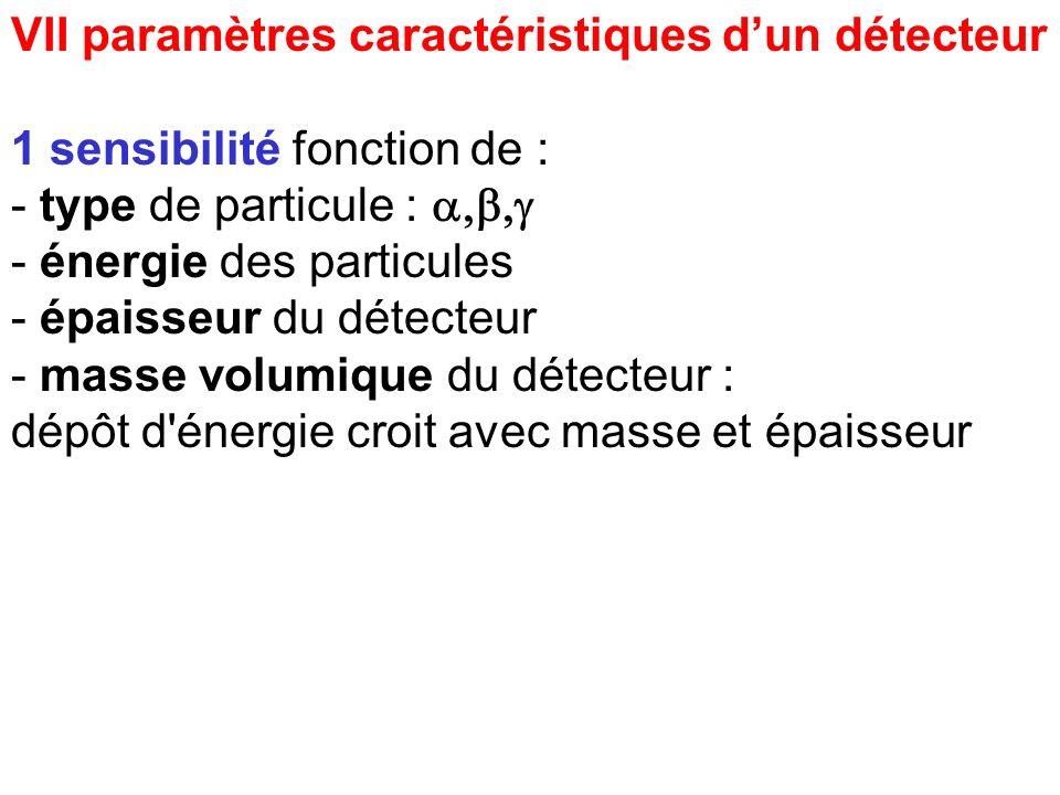 VII paramètres caractéristiques dun détecteur 1 sensibilité fonction de : - type de particule : - énergie des particules - épaisseur du détecteur - ma