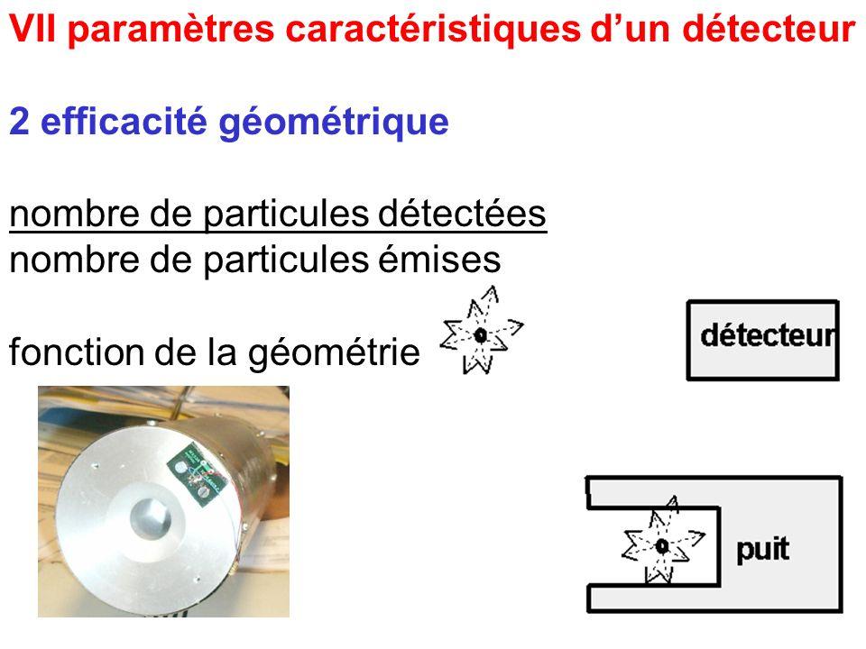 VII paramètres caractéristiques dun détecteur 2 efficacité géométrique nombre de particules détectées nombre de particules émises fonction de la géomé