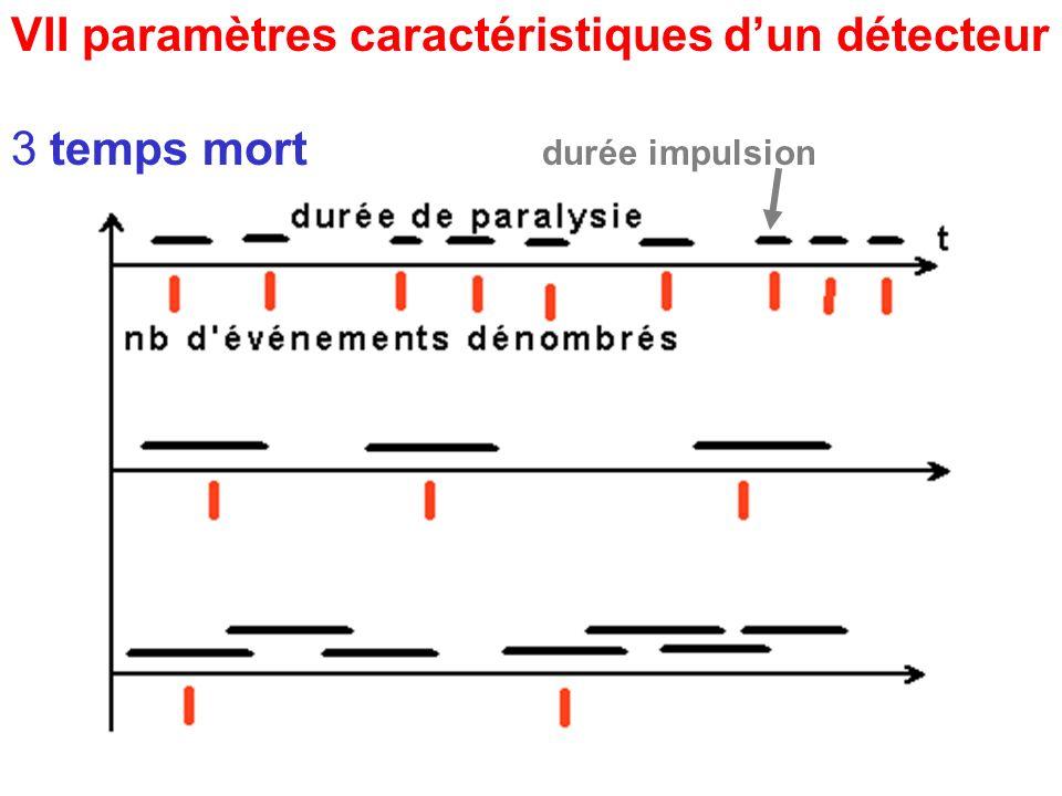 VII paramètres caractéristiques dun détecteur 3 temps mort durée impulsion