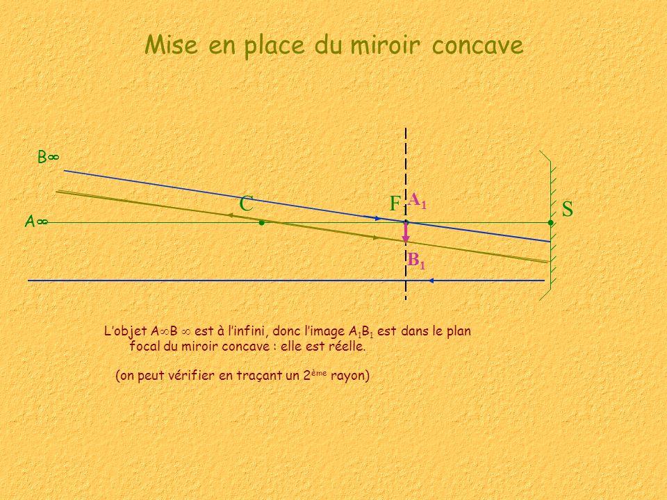 S F1F1 C Mise en place du miroir concave Lobjet A B est à linfini, donc limage A 1 B 1 est dans le plan focal du miroir concave : elle est réelle. A B