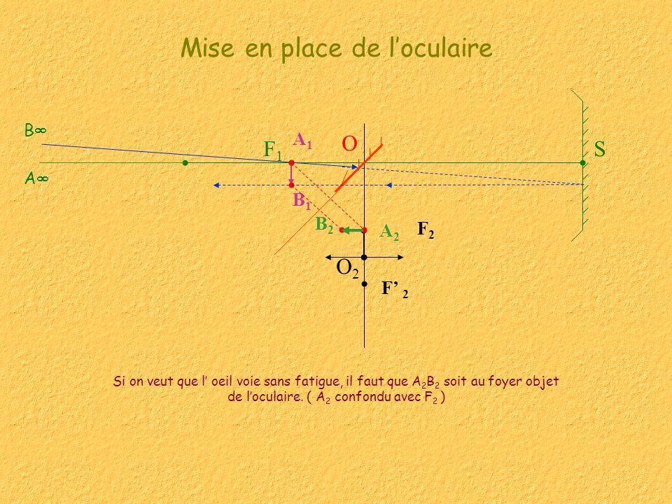 Mise en place de loculaire Si on veut que l oeil voie sans fatigue, il faut que A 2 B 2 soit au foyer objet de loculaire. ( A 2 confondu avec F 2 ) F2