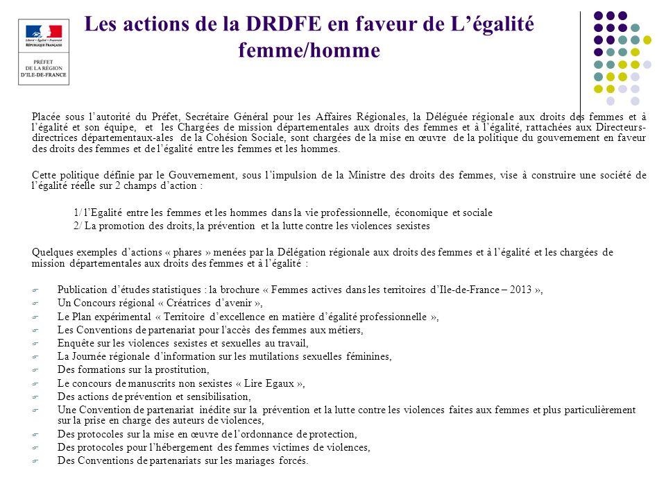 Les actions de la DRDFE en faveur de Légalité femme/homme Placée sous lautorité du Préfet, Secrétaire Général pour les Affaires Régionales, la Délégué