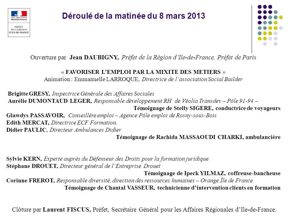 Déroulé de la matinée du 8 mars 2013 Ouverture par Jean DAUBIGNY, Préfet de la Région dIle-de-France, Préfet de Paris « FAVORISER LEMPLOI PAR LA MIXIT
