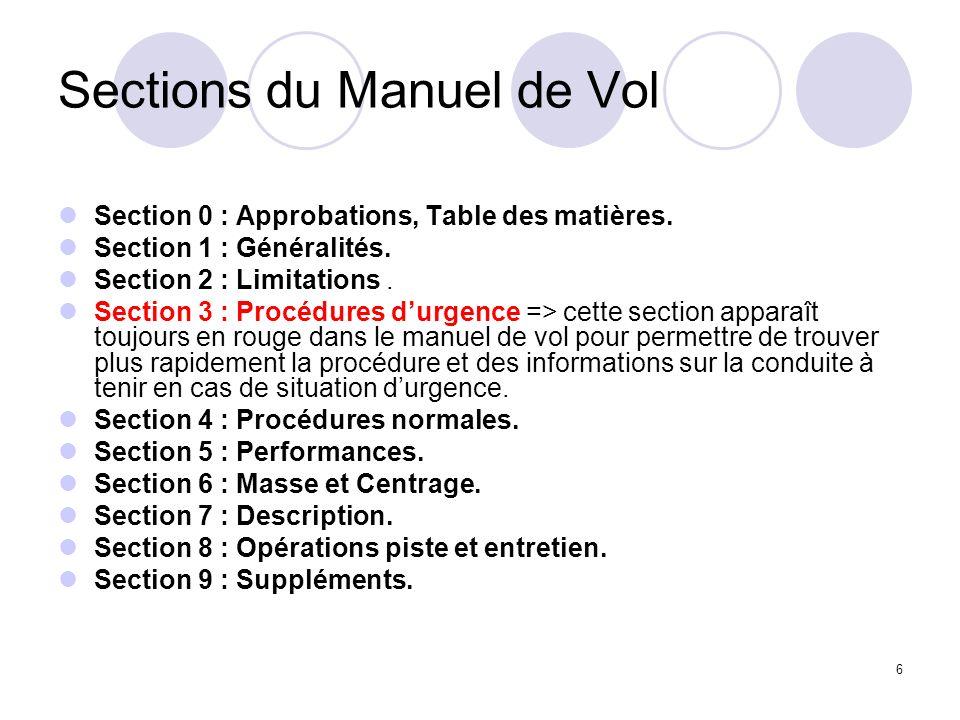 6 Sections du Manuel de Vol Section 0 : Approbations, Table des matières. Section 1 : Généralités. Section 2 : Limitations. Section 3 : Procédures dur