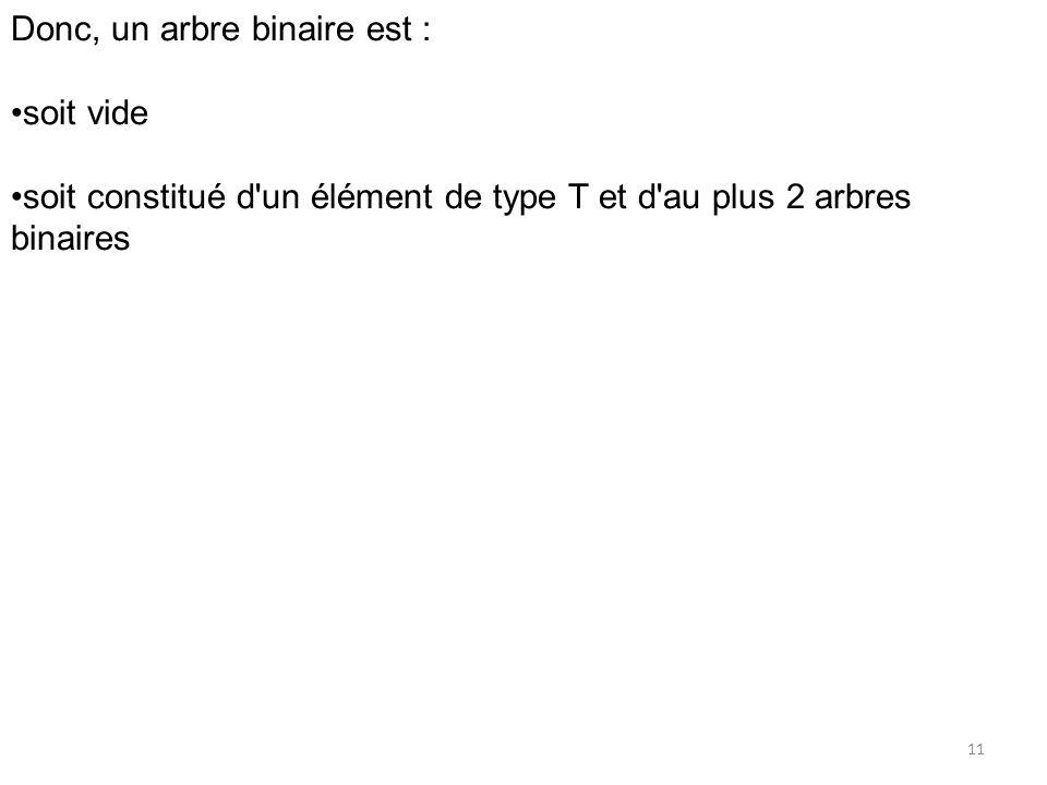 11 Donc, un arbre binaire est : soit vide soit constitué d'un élément de type T et d'au plus 2 arbres binaires