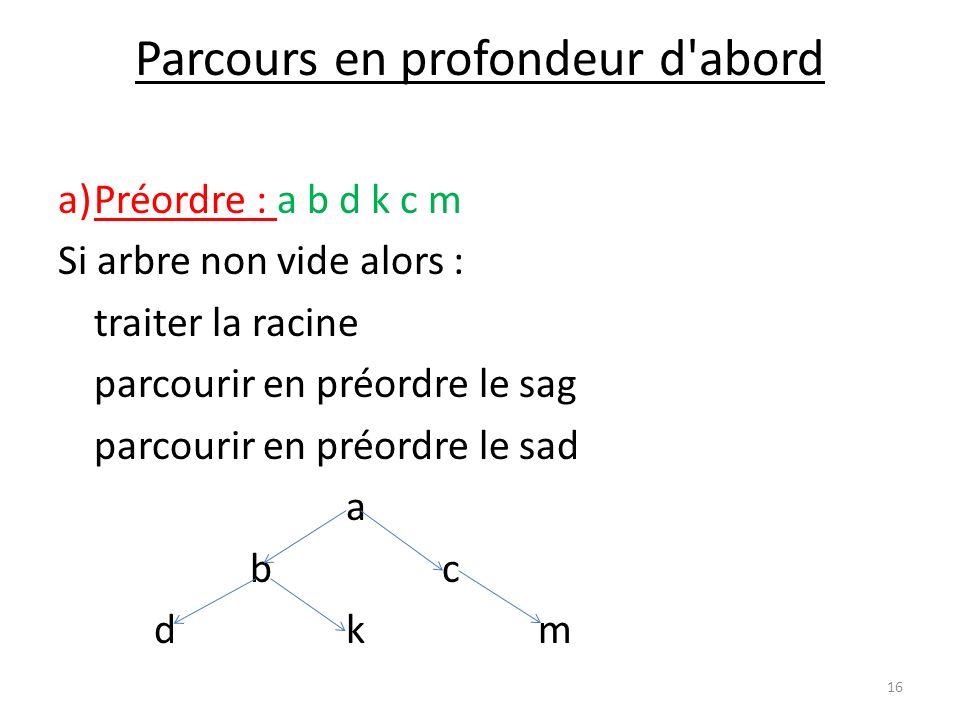 Parcours en profondeur d'abord a)Préordre : a b d k c m Si arbre non vide alors : traiter la racine parcourir en préordre le sag parcourir en préordre