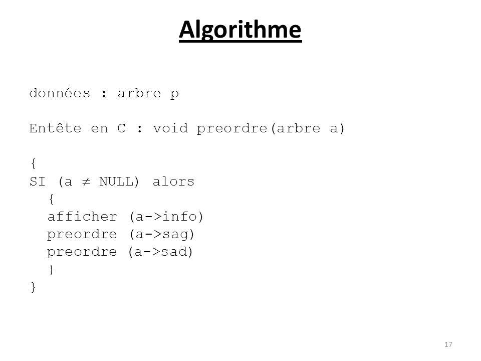 Algorithme données : arbre p Entête en C : void preordre(arbre a) { SI (a NULL) alors { afficher (a->info) preordre (a->sag) preordre(a->sad) } 17