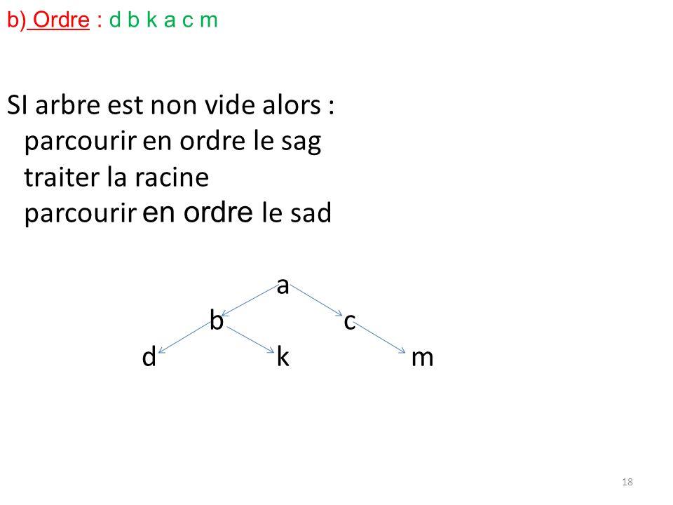18 b) Ordre : d b k a c m SI arbre est non vide alors : parcourir en ordre le sag traiter la racine parcourir en ordre le sad a bc dkm