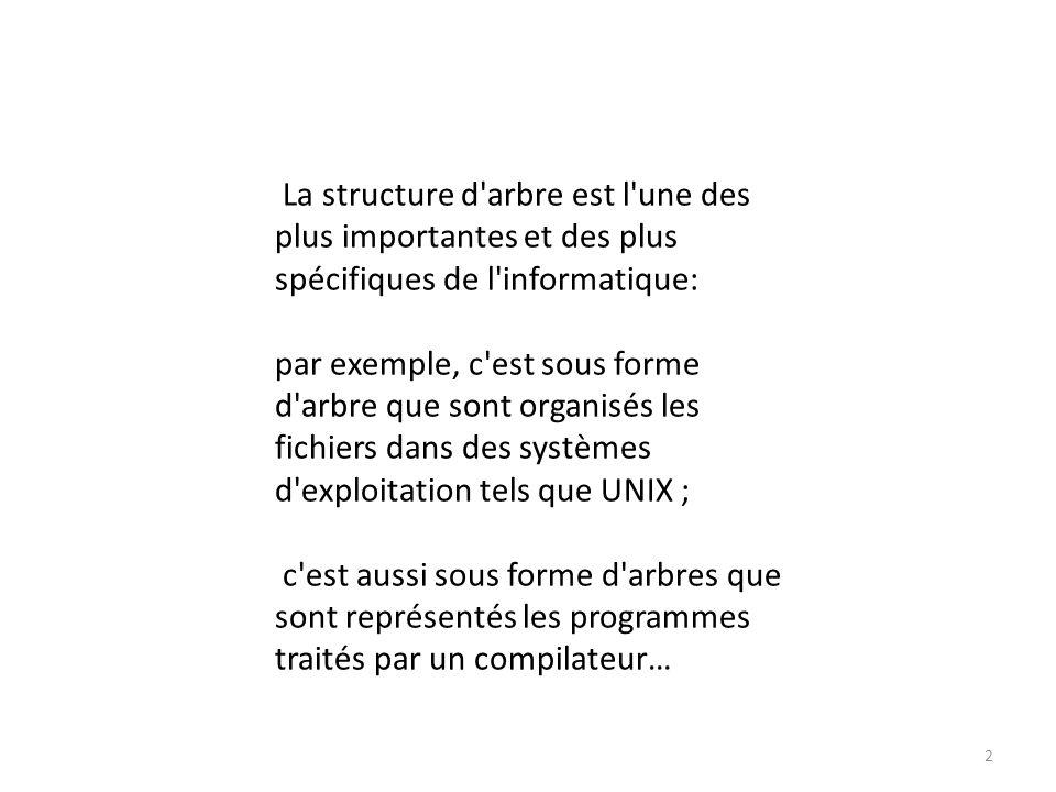 La structure d'arbre est l'une des plus importantes et des plus spécifiques de l'informatique: par exemple, c'est sous forme d'arbre que sont organisé