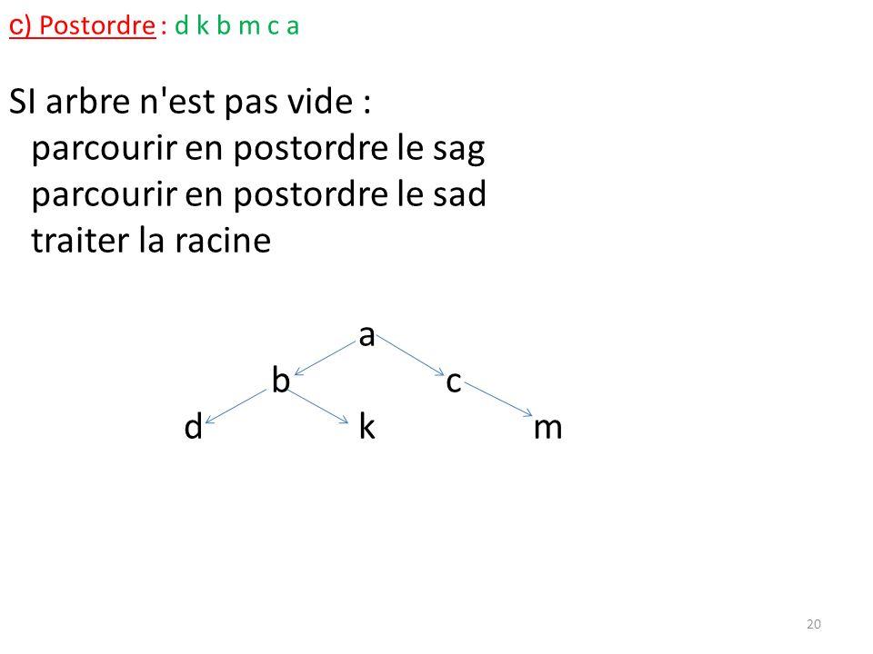 20 c ) Postordre : d k b m c a SI arbre n'est pas vide : parcourir en postordre le sag parcourir en postordre le sad traiter la racine a bc dkm