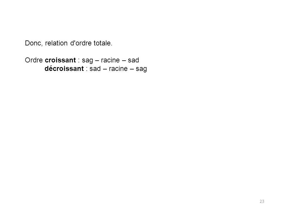 23 Donc, relation d'ordre totale. Ordre croissant : sag – racine – sad décroissant : sad – racine – sag