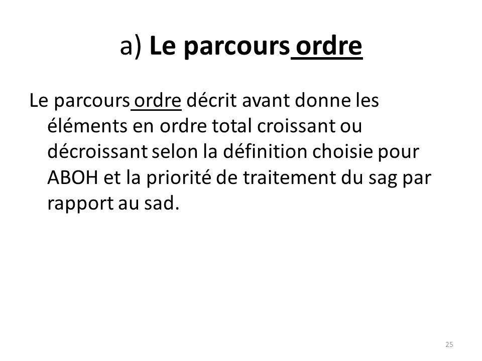 a) Le parcours ordre Le parcours ordre décrit avant donne les éléments en ordre total croissant ou décroissant selon la définition choisie pour ABOH e