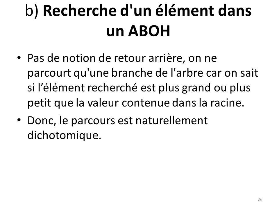 b) Recherche d'un élément dans un ABOH Pas de notion de retour arrière, on ne parcourt qu'une branche de l'arbre car on sait si lélément recherché est
