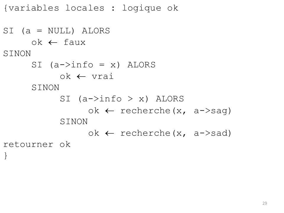 29 {variables locales : logique ok SI (a = NULL) ALORS ok faux SINON SI (a->info = x) ALORS ok vrai SINON SI (a->info > x) ALORS ok recherche(x, a->sa