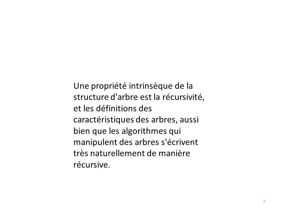 Une propriété intrinsèque de la structure d'arbre est la récursivité, et les définitions des caractéristiques des arbres, aussi bien que les algorithm