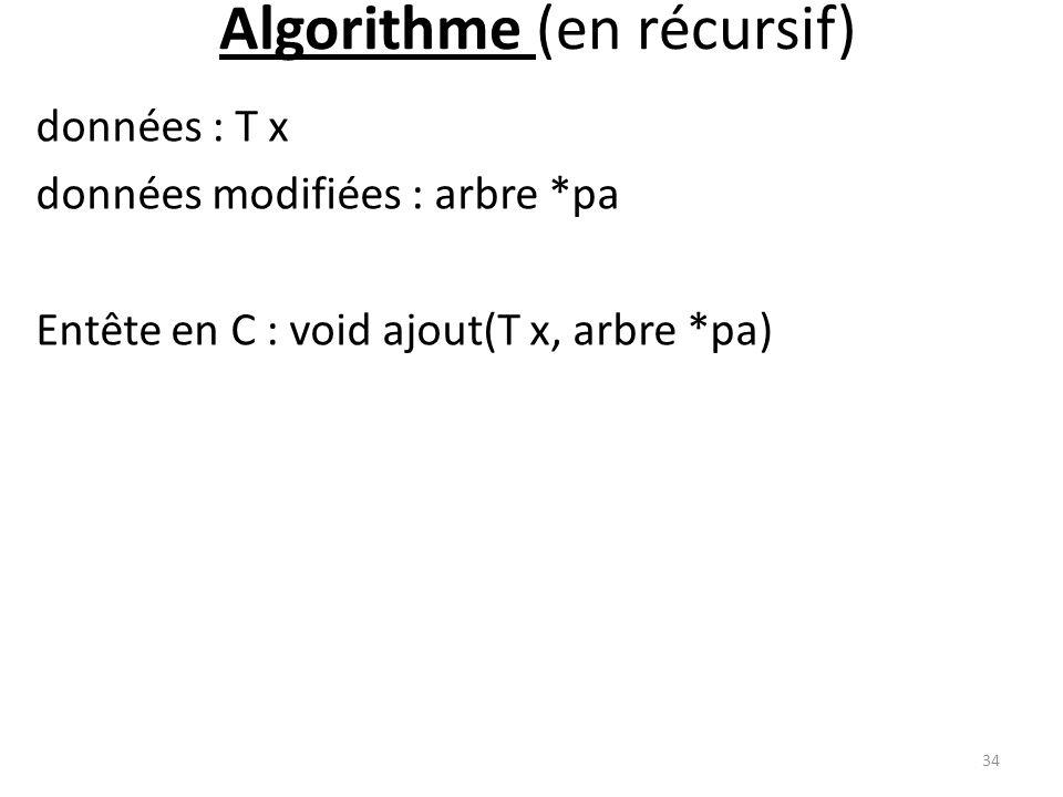 Algorithme (en récursif) données : T x données modifiées : arbre *pa Entête en C : void ajout(T x, arbre *pa) 34