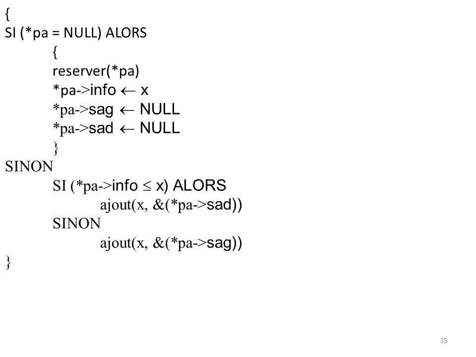 35 { SI (*pa = NULL) ALORS { reserver(*pa) *pa -> info x *pa-> sag NULL *pa-> sad NULL } SINON SI (*pa-> info x) ALORS ajout(x, &(*pa-> sad)) SINON aj