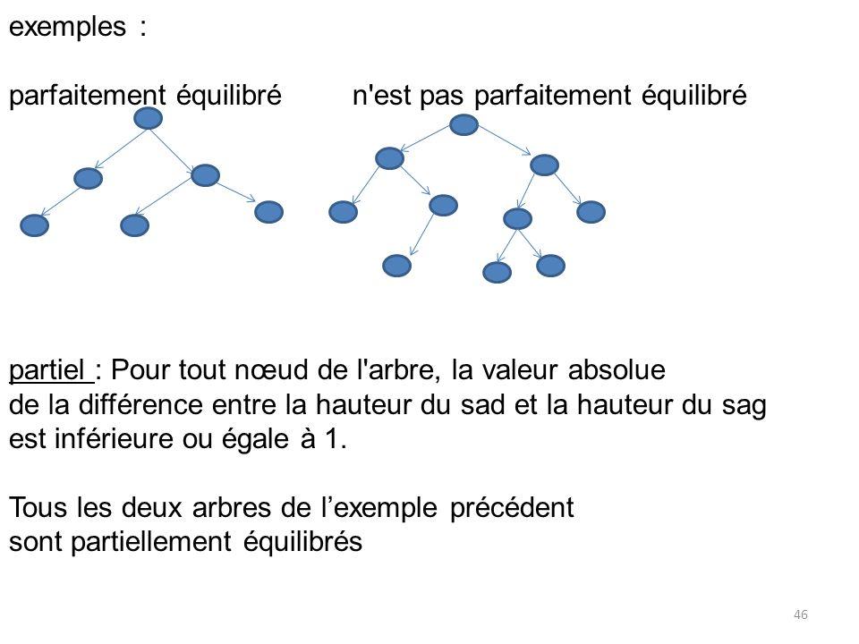 46 exemples : parfaitement équilibrén'est pas parfaitement équilibré partiel : Pour tout nœud de l'arbre, la valeur absolue de la différence entre la