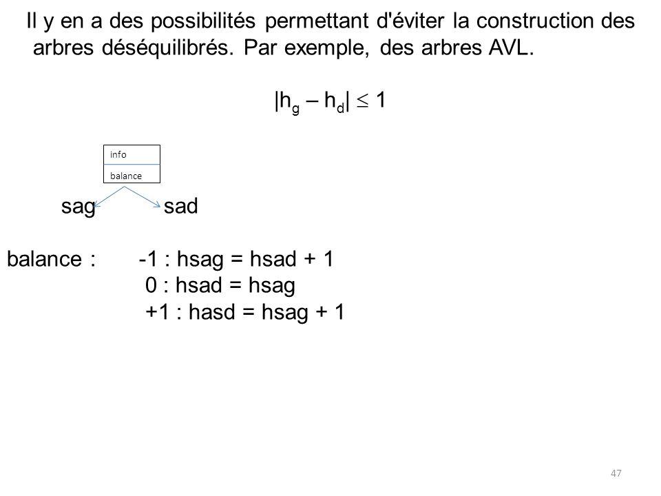 47 Il y en a des possibilités permettant d'éviter la construction des arbres déséquilibrés. Par exemple, des arbres AVL. |h g – h d | 1 sag sad balanc