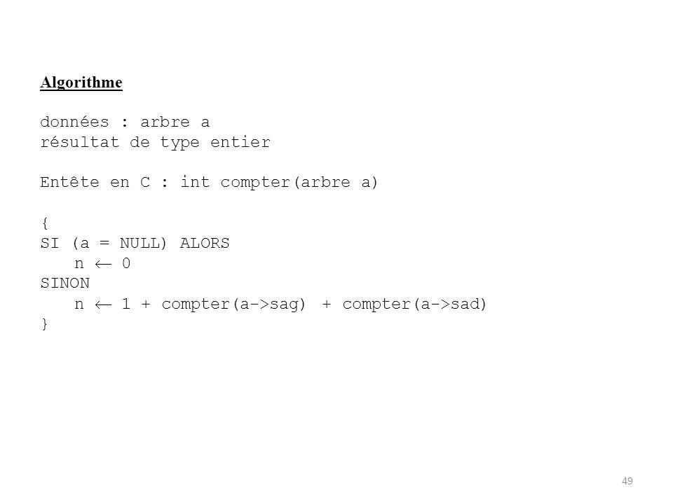 49 Algorithme données : arbre a résultat de type entier Entête en C : int compter(arbre a) { SI (a = NULL) ALORS n 0 SINON n 1 + compter(a->sag) + com